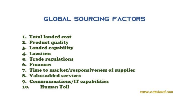 Global sourcing factors
